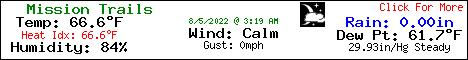 San Diego Mission Trails Weather